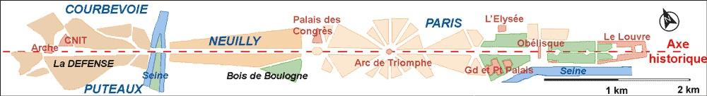 paris_tarihi_aks