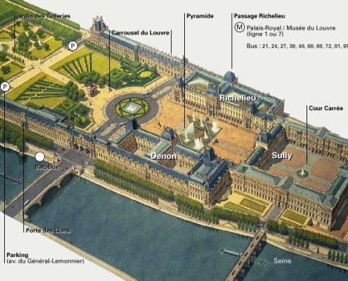 Louvre_Müzesi_plan